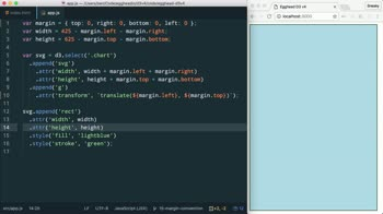 AngularJS tutorial about Margin Convention with D3 v4
